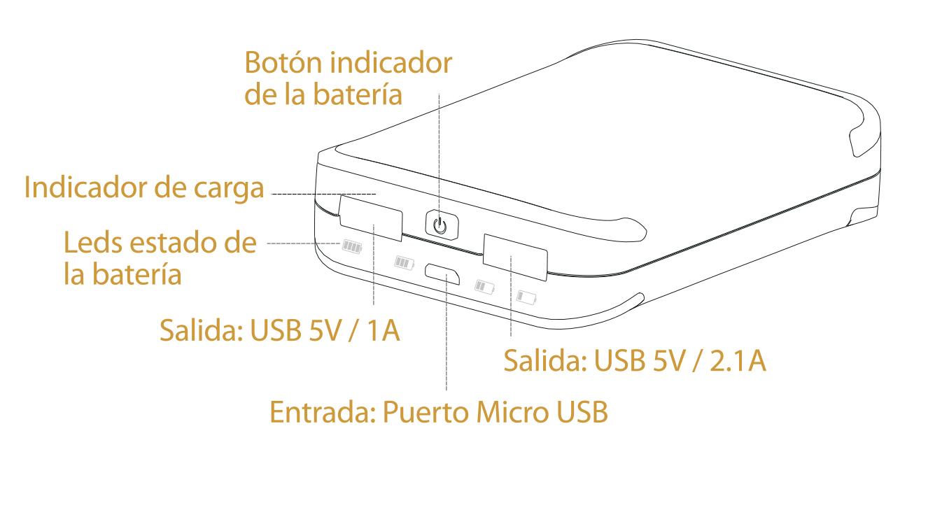 Detalle de las Conexiones Powerbank Sveon SAC340